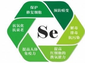 为什么中国营养学会将硒列为15种每日膳食营养素之一?