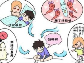 硒对精子的作用 男性健康多喝富硒茶